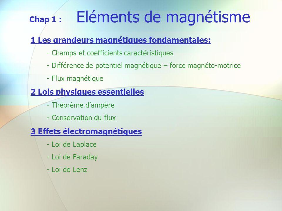 Chap 1 : Eléments de magnétisme