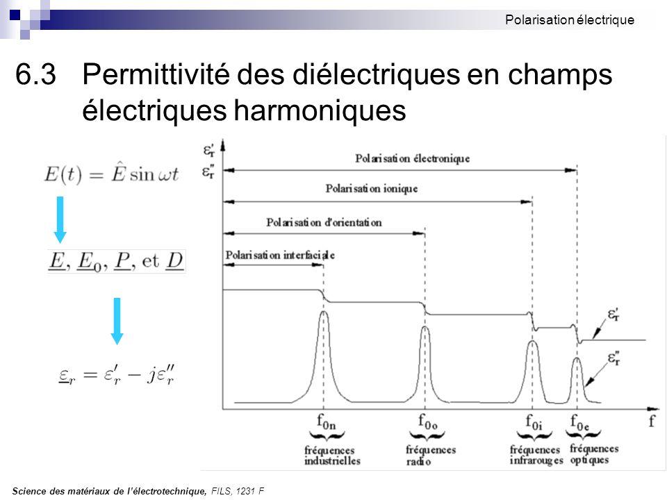 6.3 Permittivité des diélectriques en champs électriques harmoniques