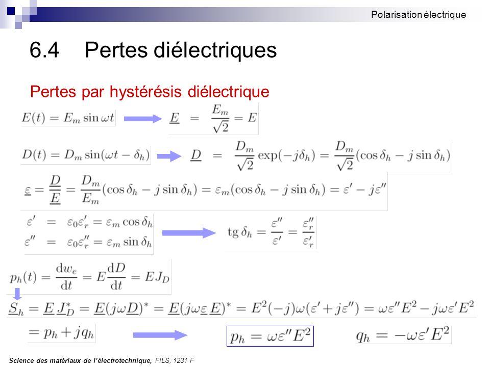 6.4 Pertes diélectriques Pertes par hystérésis diélectrique