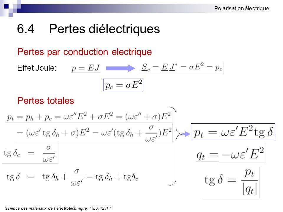 6.4 Pertes diélectriques Pertes par conduction electrique
