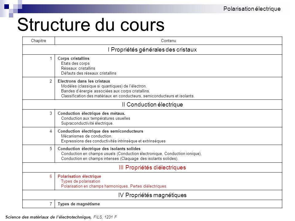 Structure du cours Polarisation électrique