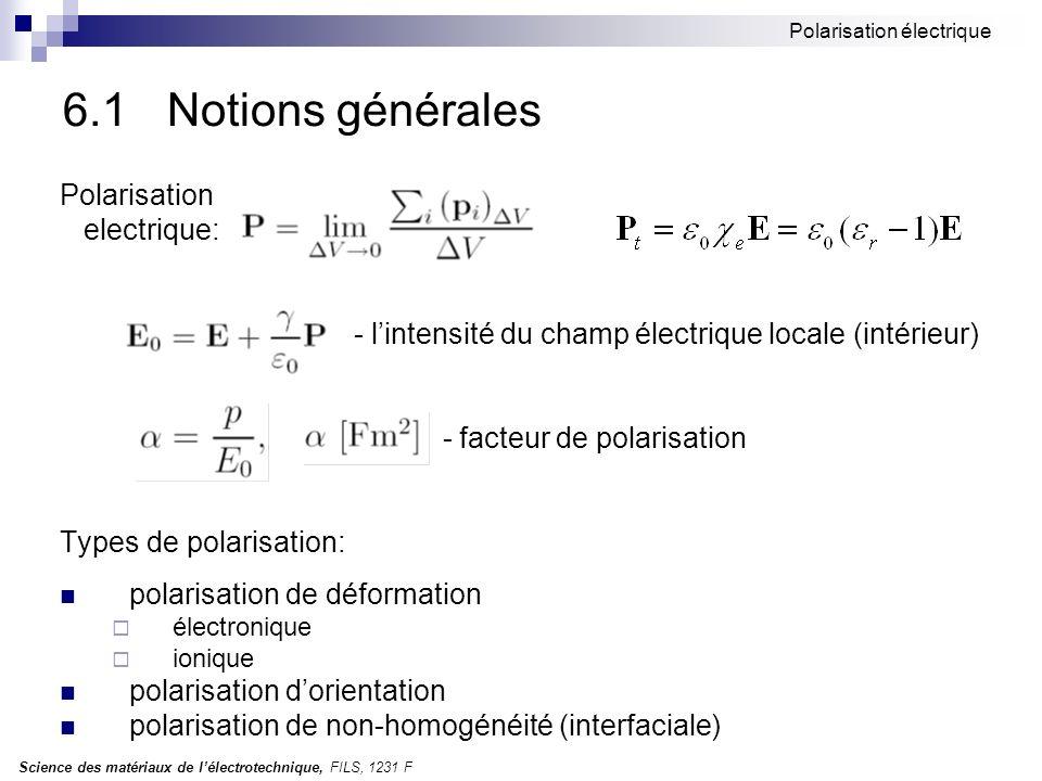 6.1 Notions générales Polarisation electrique: