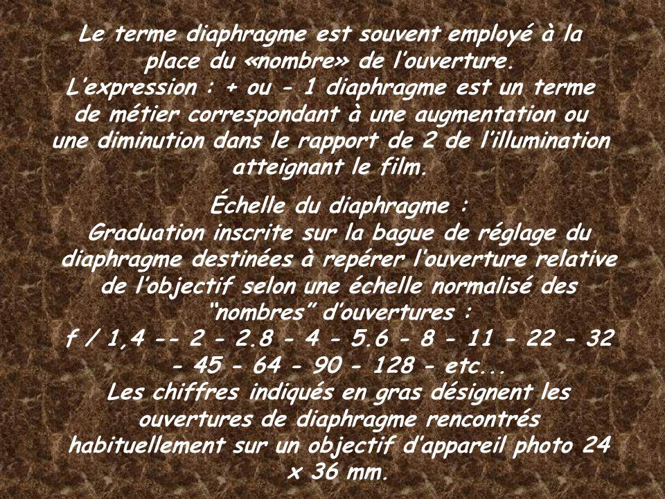 Le terme diaphragme est souvent employé à la place du «nombre» de l'ouverture. L'expression : + ou - 1 diaphragme est un terme de métier correspondant à une augmentation ou une diminution dans le rapport de 2 de l'illumination atteignant le film.