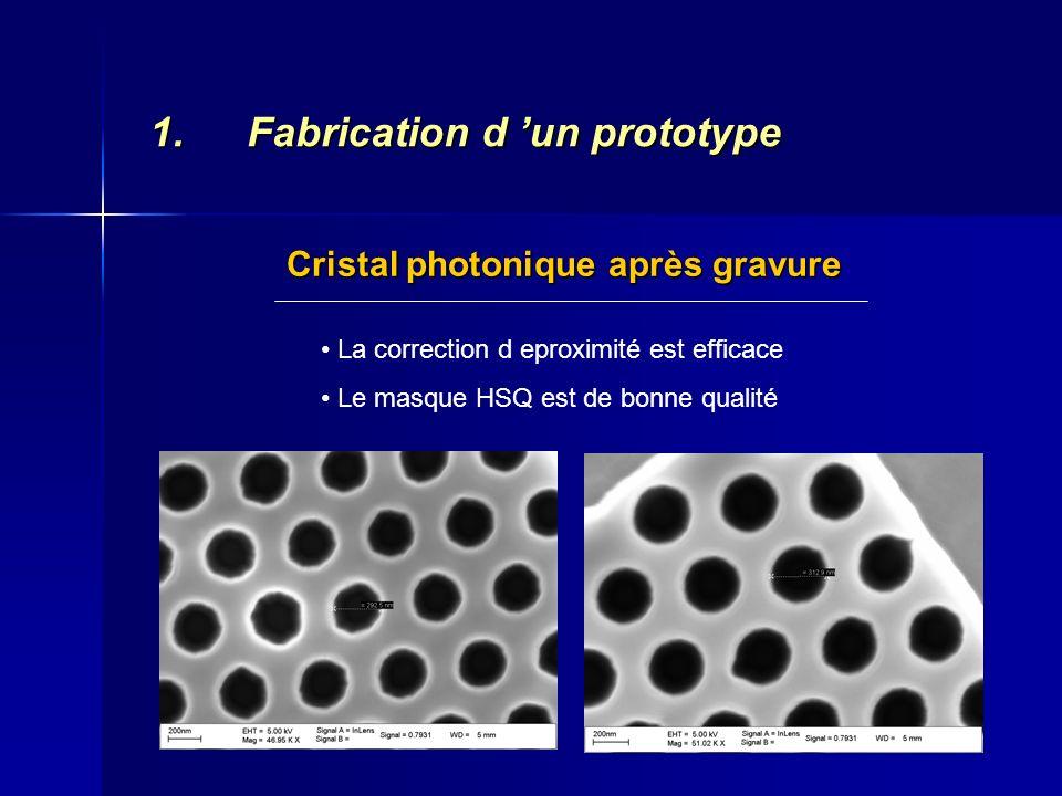 Cristal photonique après gravure