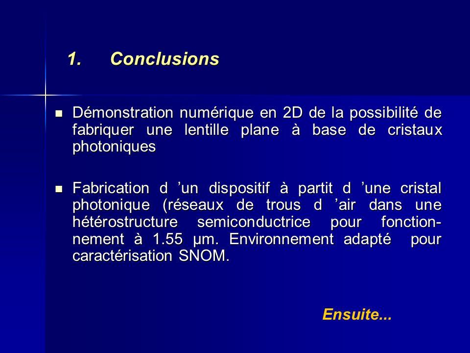 Conclusions Démonstration numérique en 2D de la possibilité de fabriquer une lentille plane à base de cristaux photoniques.