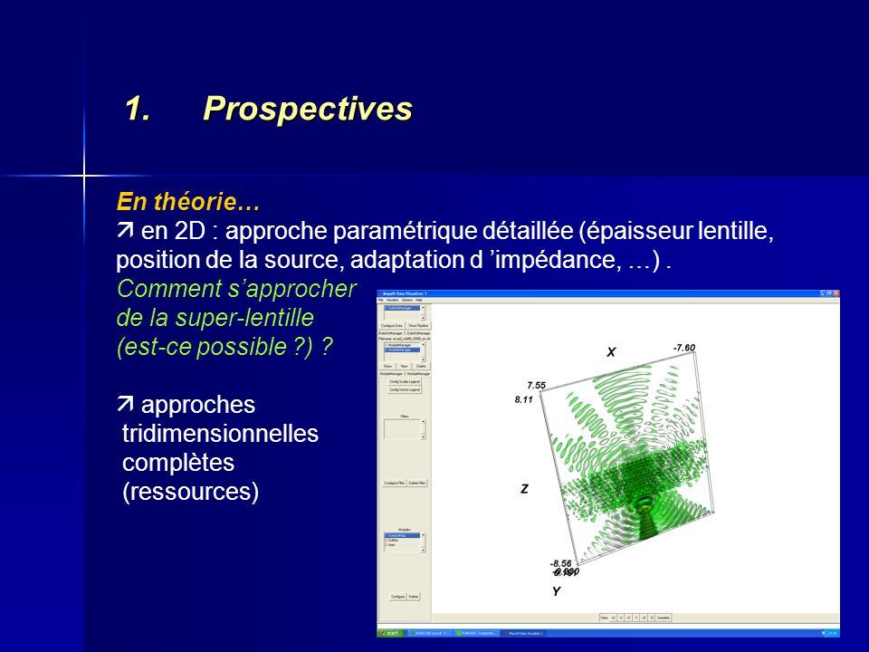 Prospectives En théorie…