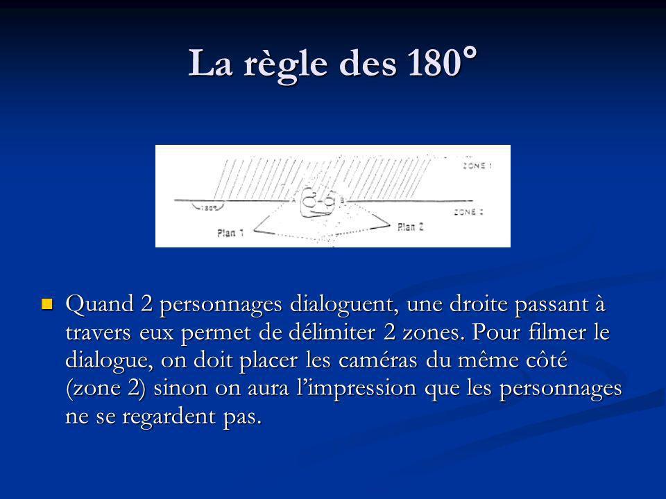 La règle des 180°