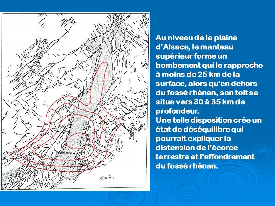 Au niveau de la plaine d Alsace, le manteau supérieur forme un bombement qui le rapproche à moins de 25 km de la surface, alors qu en dehors du fossé rhénan, son toit se situe vers 30 à 35 km de profondeur.