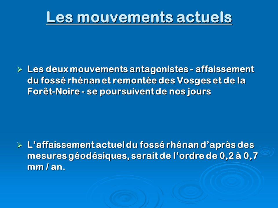 Les mouvements actuels
