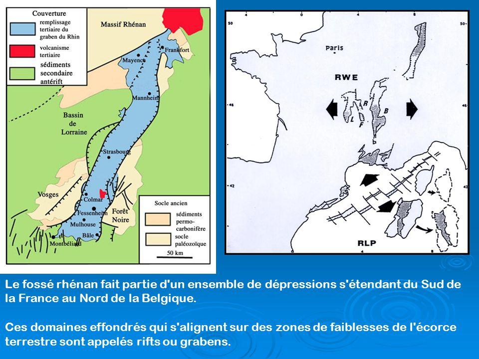 Le fossé rhénan fait partie d un ensemble de dépressions s étendant du Sud de la France au Nord de la Belgique.