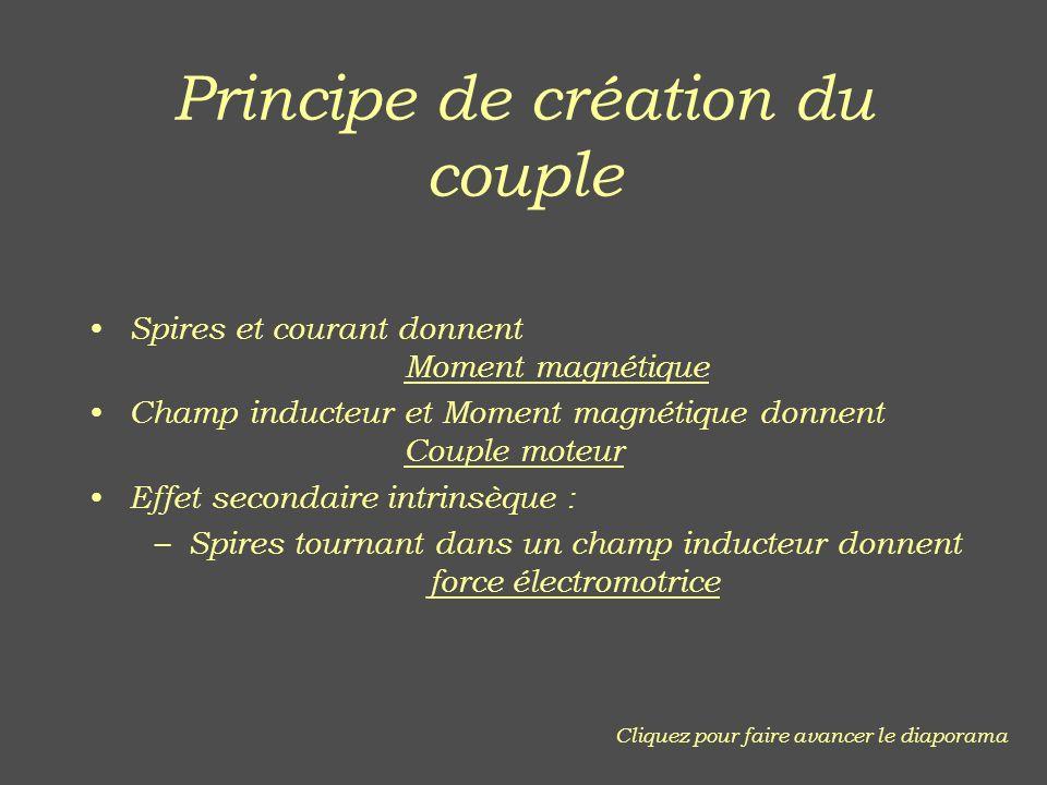 Principe de création du couple