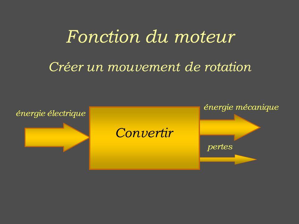 Créer un mouvement de rotation