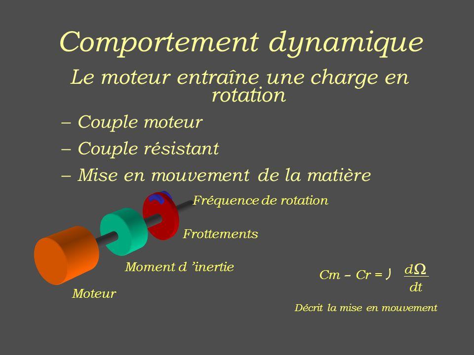 Comportement dynamique