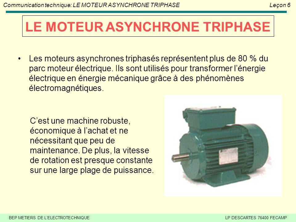 LE MOTEUR ASYNCHRONE TRIPHASE