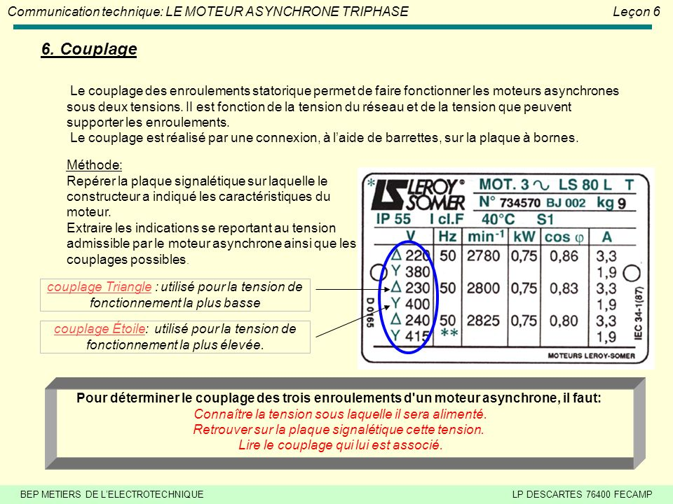 6. Couplage Le couplage des enroulements statorique permet de faire fonctionner les moteurs asynchrones.