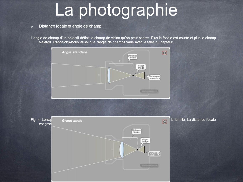 La photographie Distance focale et angle de champ