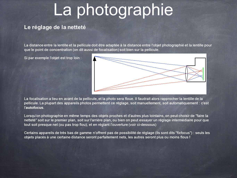La photographie Le réglage de la netteté