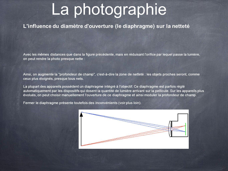 La photographie L influence du diamètre d ouverture (le diaphragme) sur la netteté.