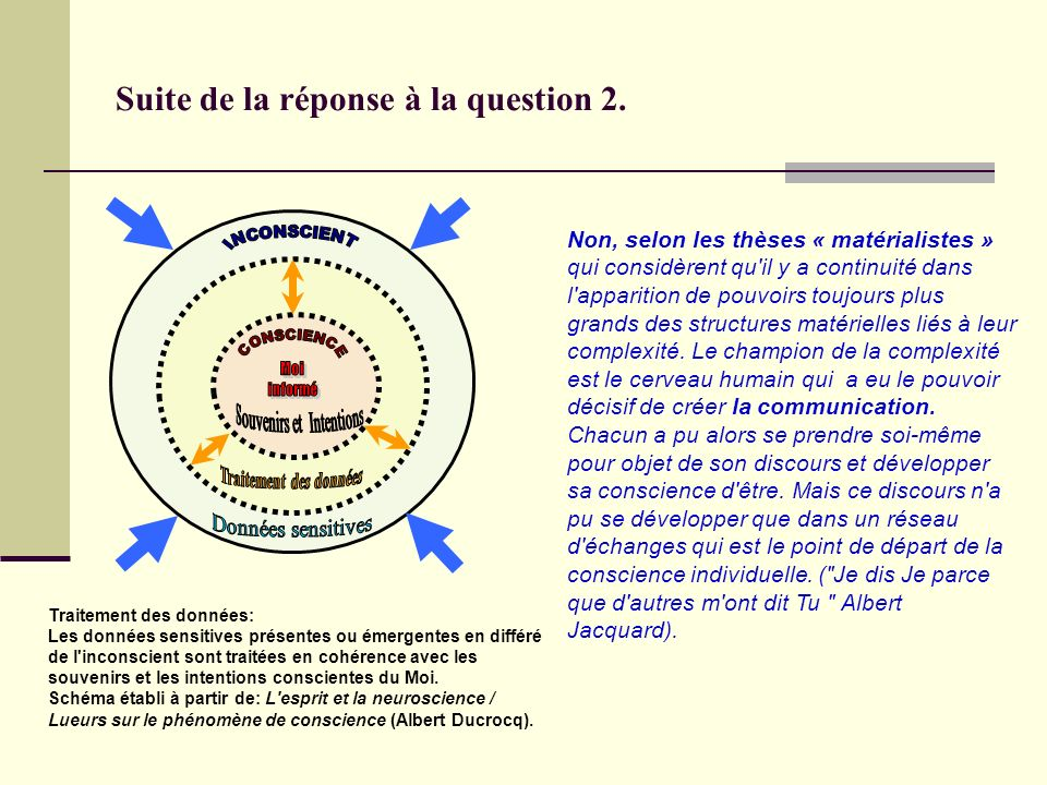 Suite de la réponse à la question 2.