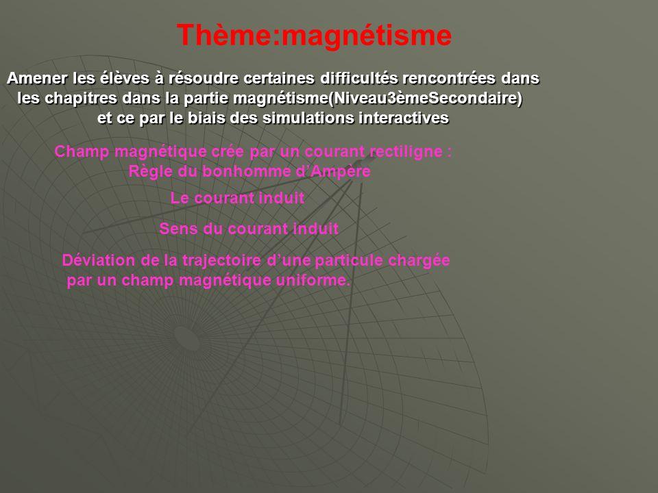 Thème:magnétisme Amener les élèves à résoudre certaines difficultés rencontrées dans les chapitres dans la partie magnétisme(Niveau3èmeSecondaire)