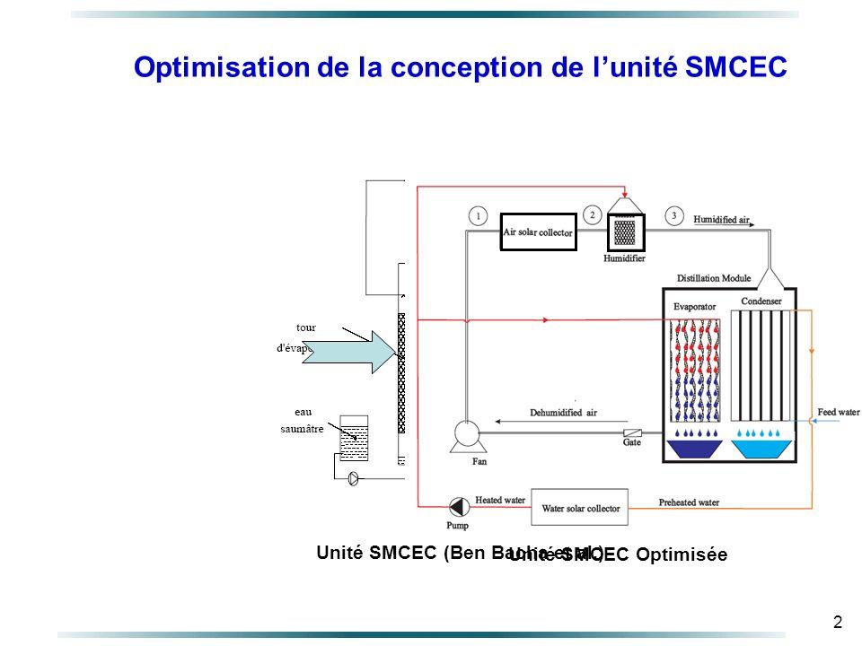 Unité SMCEC (Ben Bacha et al.)
