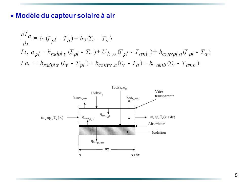 Modèle du capteur solaire à air