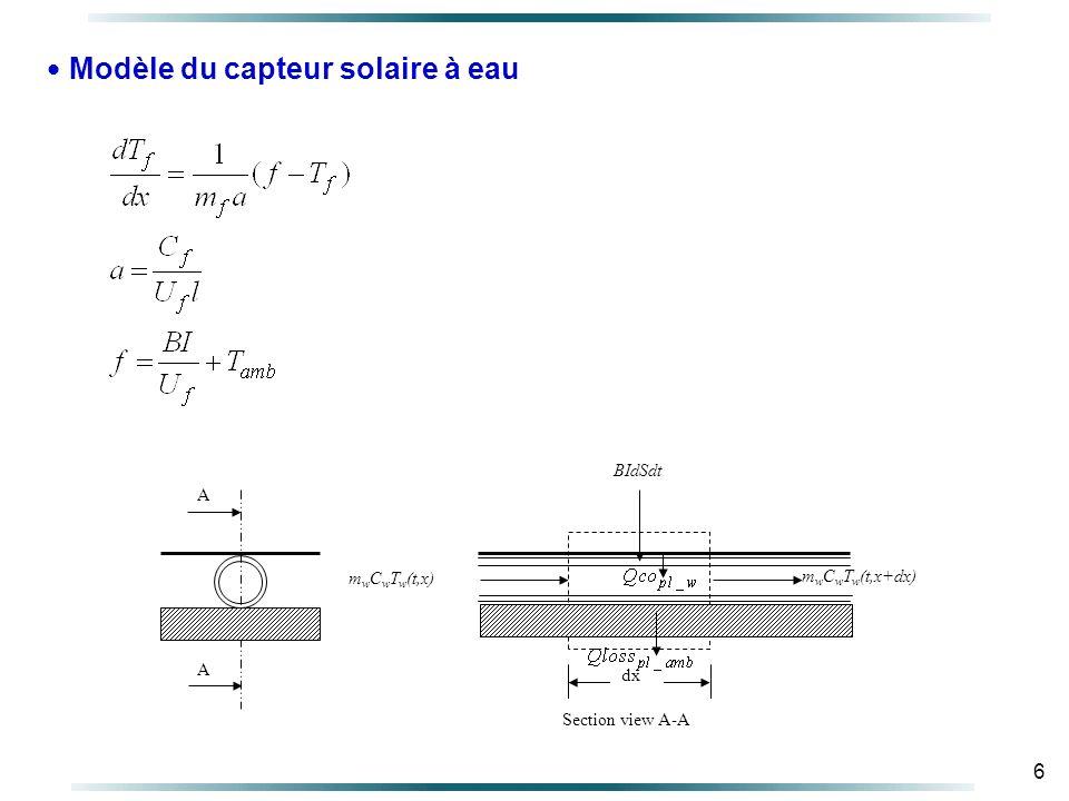 Modèle du capteur solaire à eau