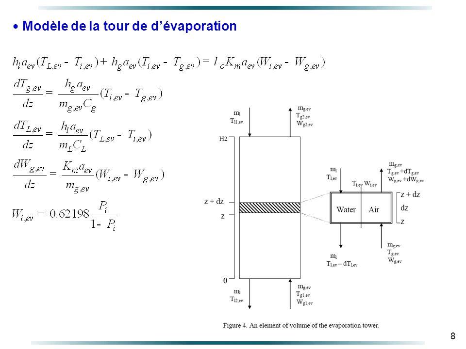 Modèle de la tour de d'évaporation