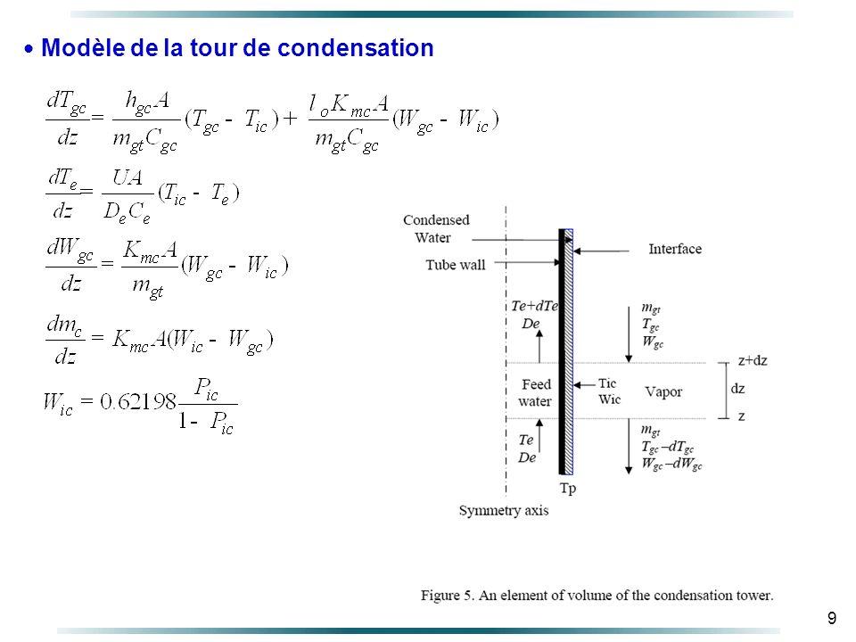 Modèle de la tour de condensation