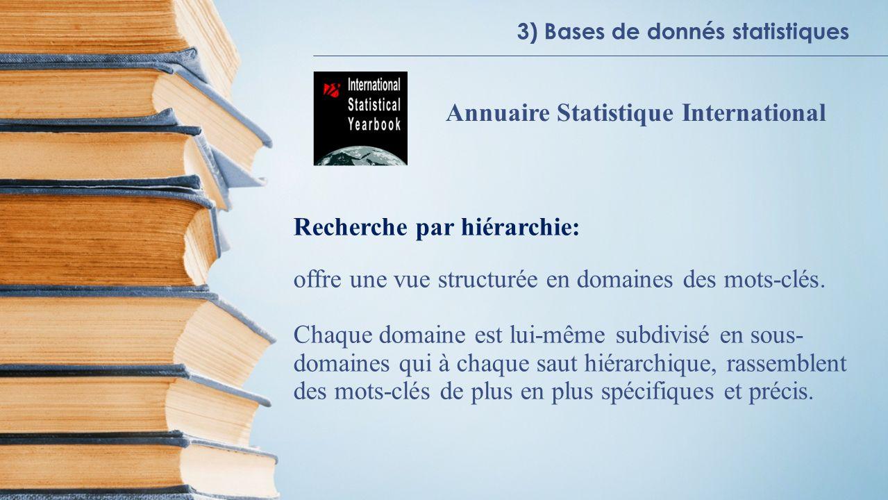 Annuaire Statistique International