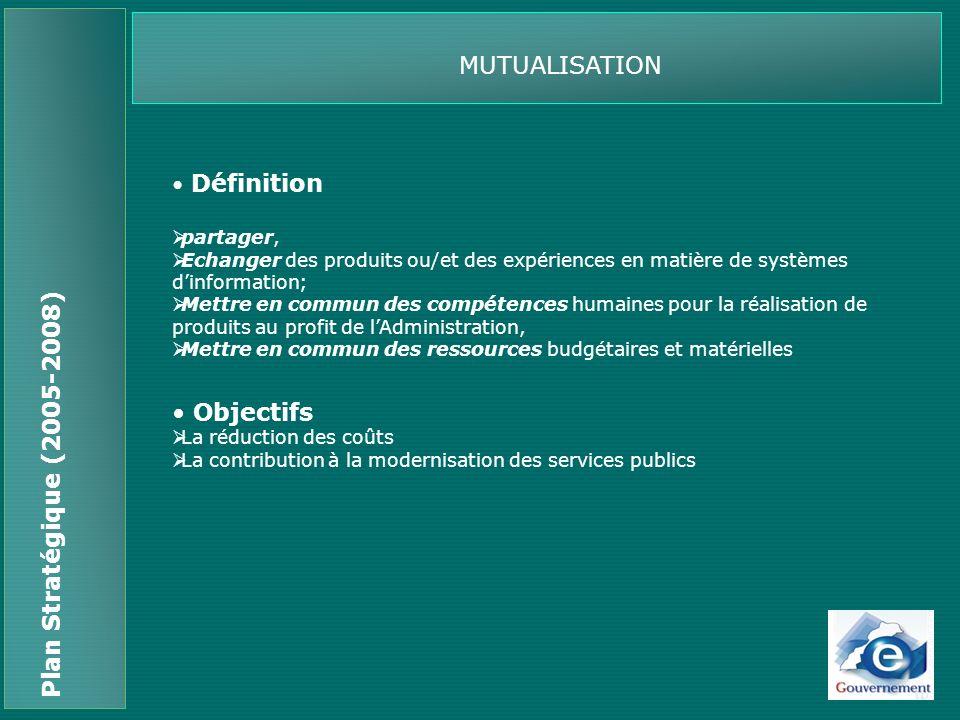 MUTUALISATION Objectifs Plan Stratégique (2005-2008) Définition