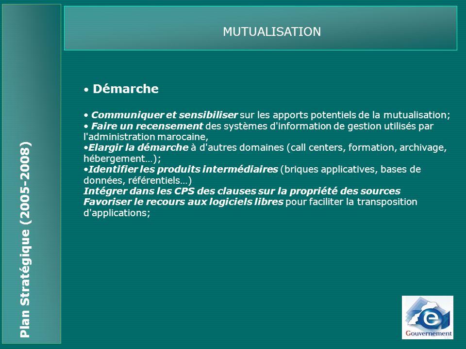 MUTUALISATION Plan Stratégique (2005-2008) Démarche