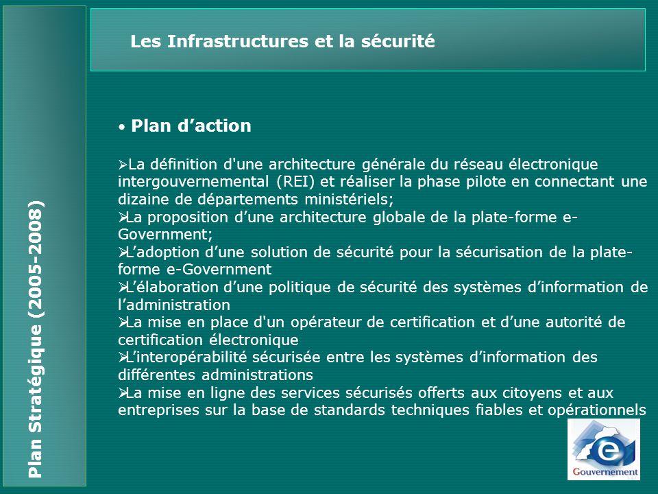 Les Infrastructures et la sécurité