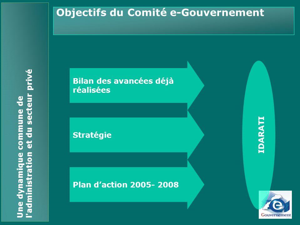 Objectifs du Comité e-Gouvernement
