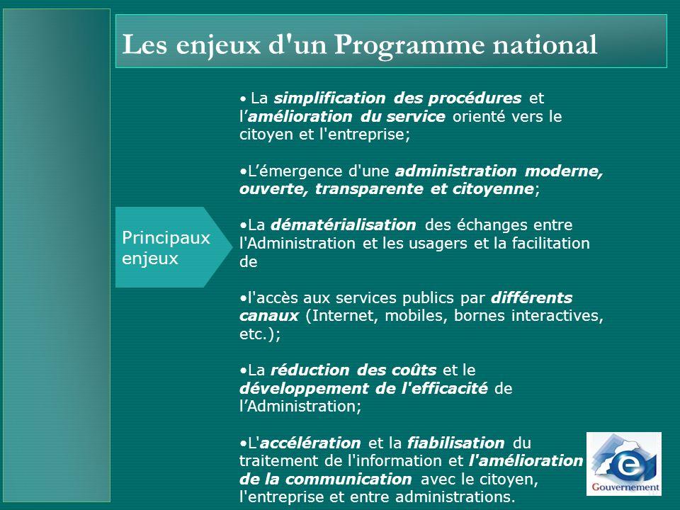Les enjeux d un Programme national