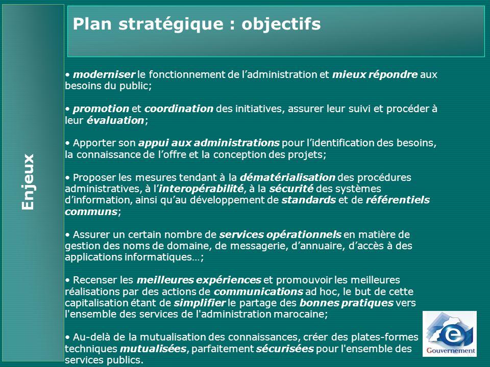 Plan stratégique : objectifs