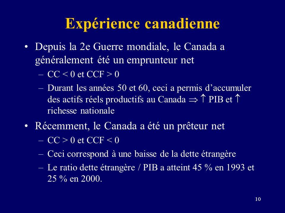 Expérience canadienne