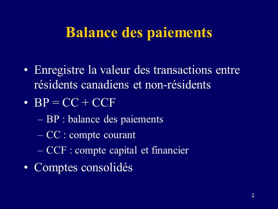 Balance des paiements Enregistre la valeur des transactions entre résidents canadiens et non-résidents.