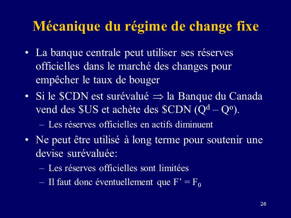 Mécanique du régime de change fixe