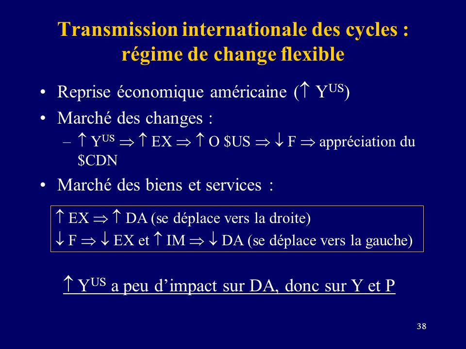 Transmission internationale des cycles : régime de change flexible