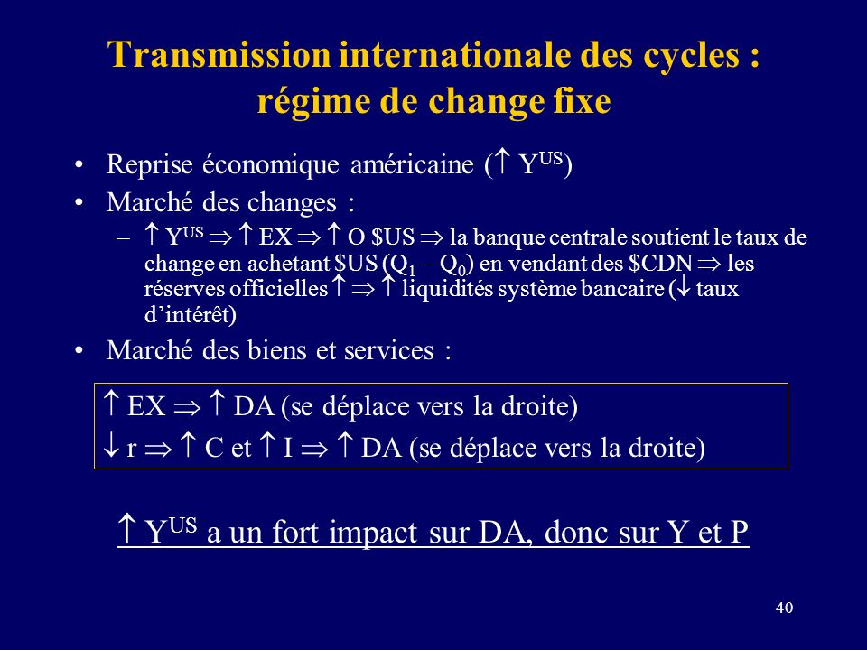 Transmission internationale des cycles : régime de change fixe