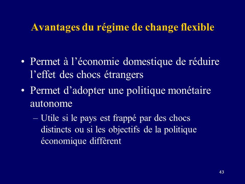 Avantages du régime de change flexible
