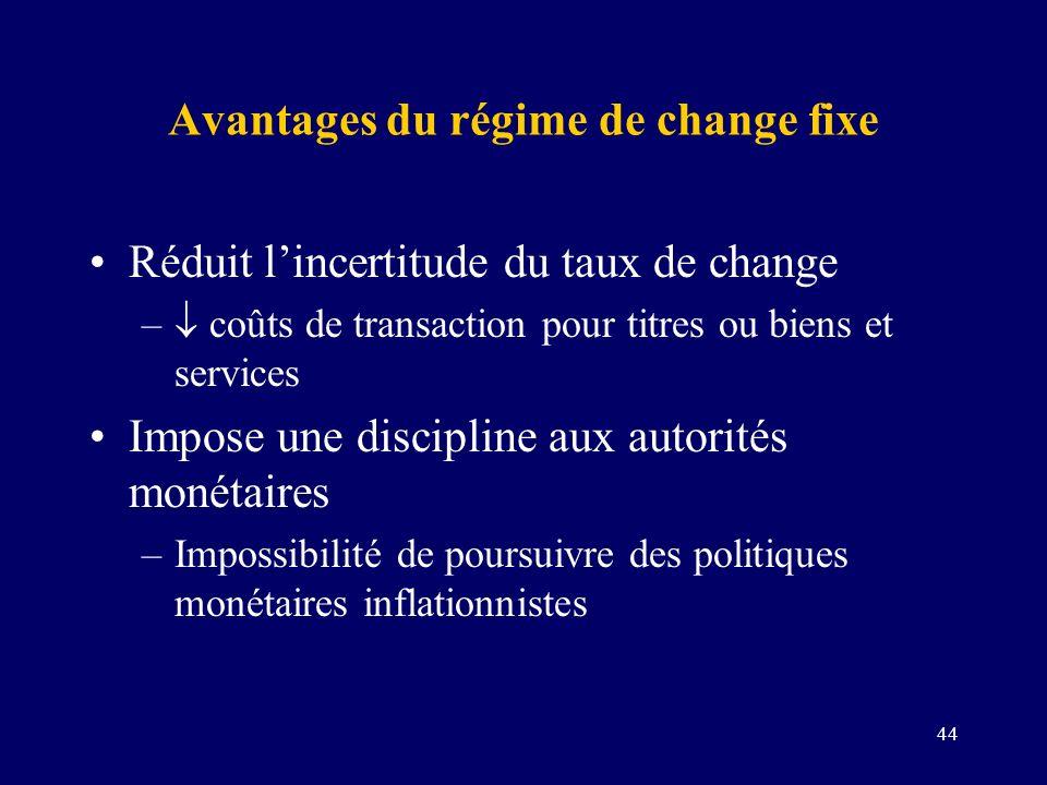 Avantages du régime de change fixe