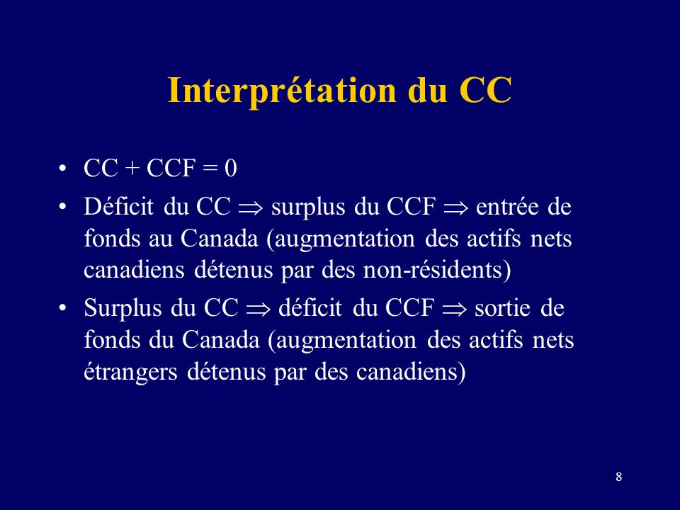 Interprétation du CC CC + CCF = 0