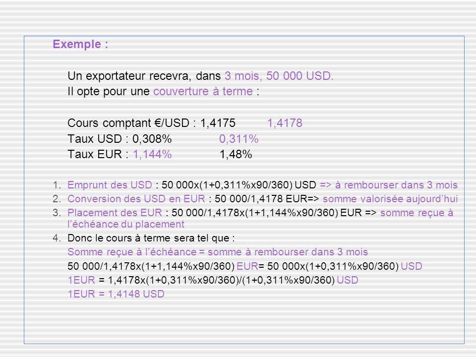 Un exportateur recevra, dans 3 mois, 50 000 USD.