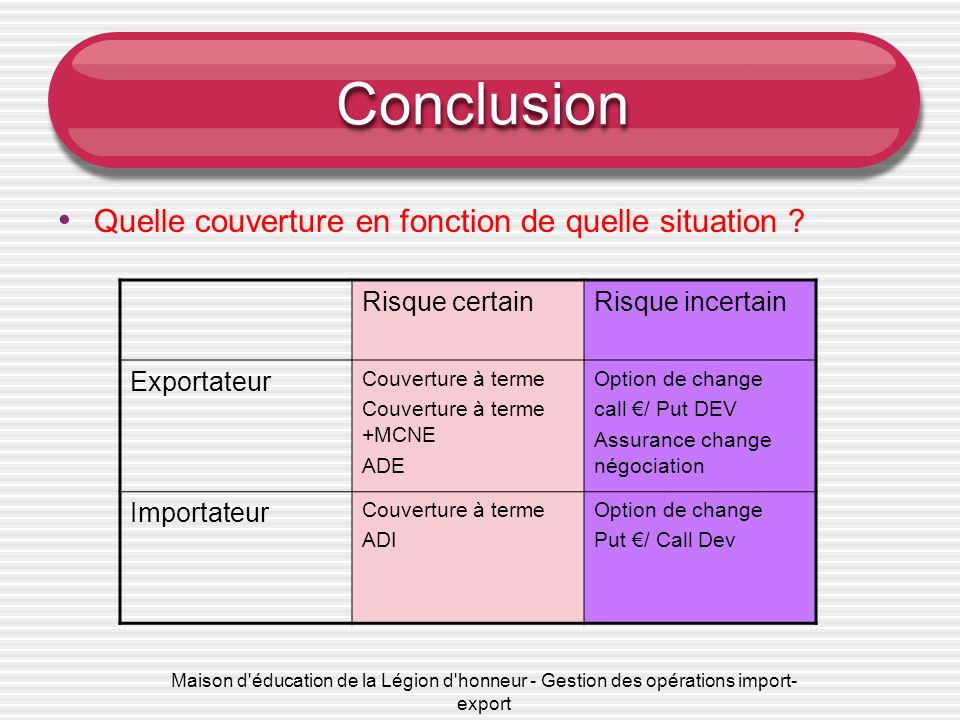 Conclusion Quelle couverture en fonction de quelle situation