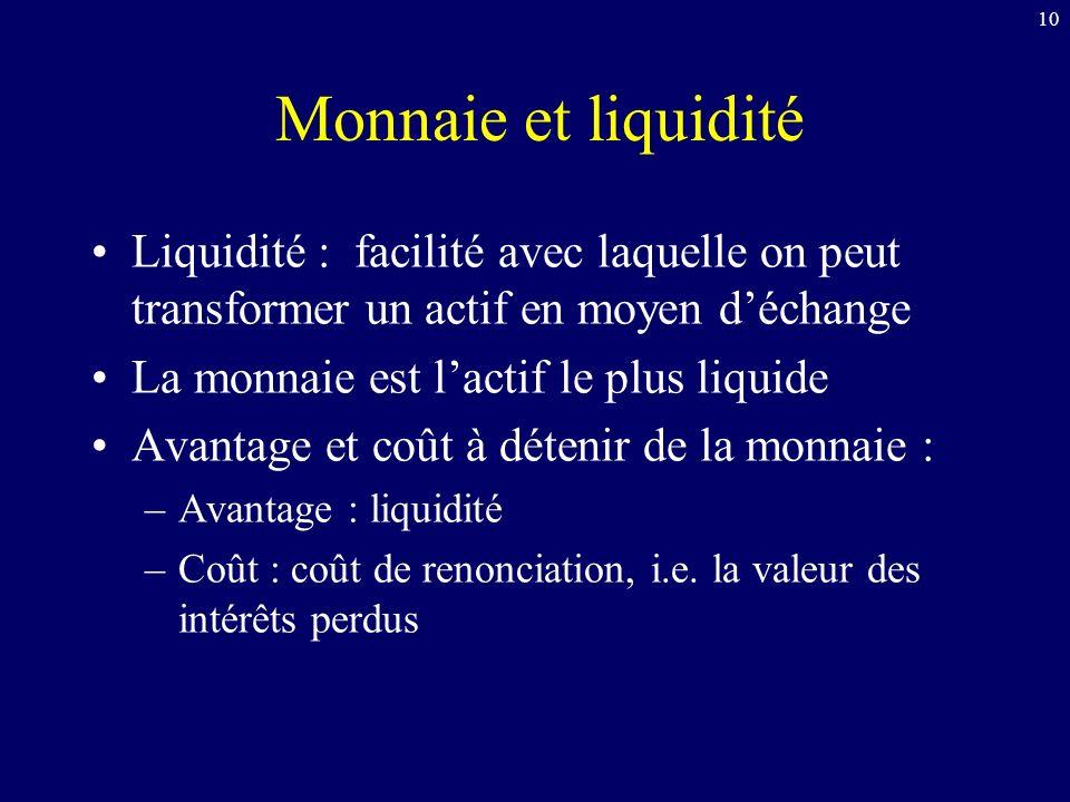 Monnaie et liquidité Liquidité : facilité avec laquelle on peut transformer un actif en moyen d'échange.