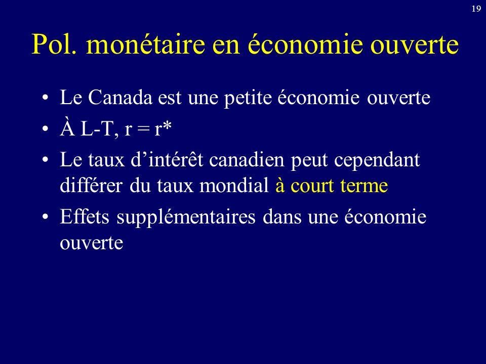 Pol. monétaire en économie ouverte