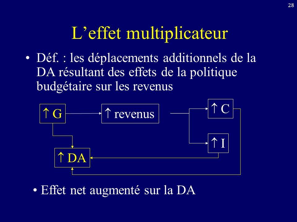L'effet multiplicateur