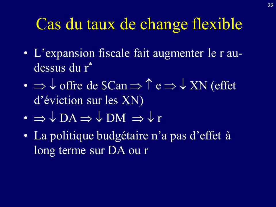 Cas du taux de change flexible